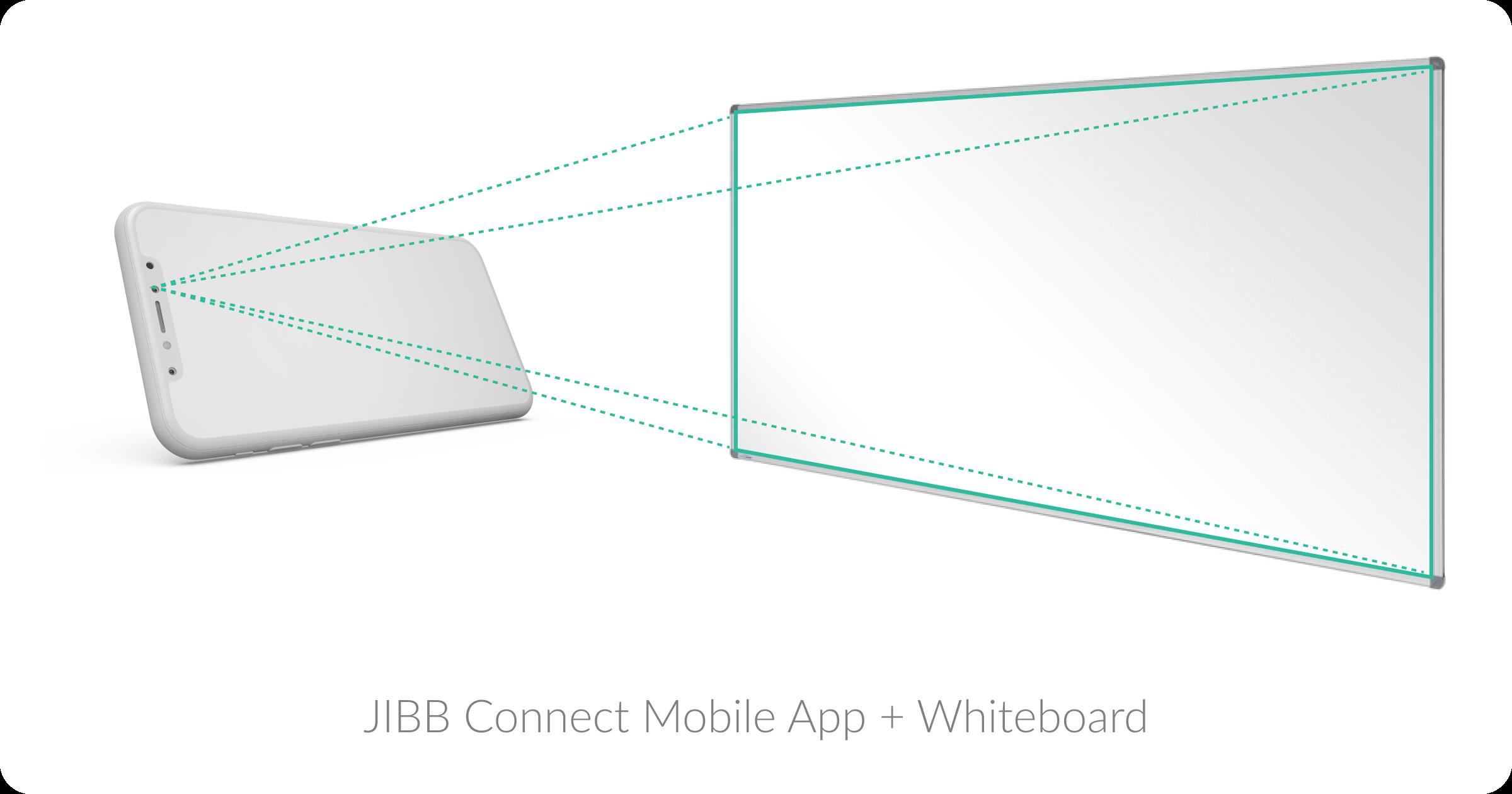 JIBB Mobile Paper