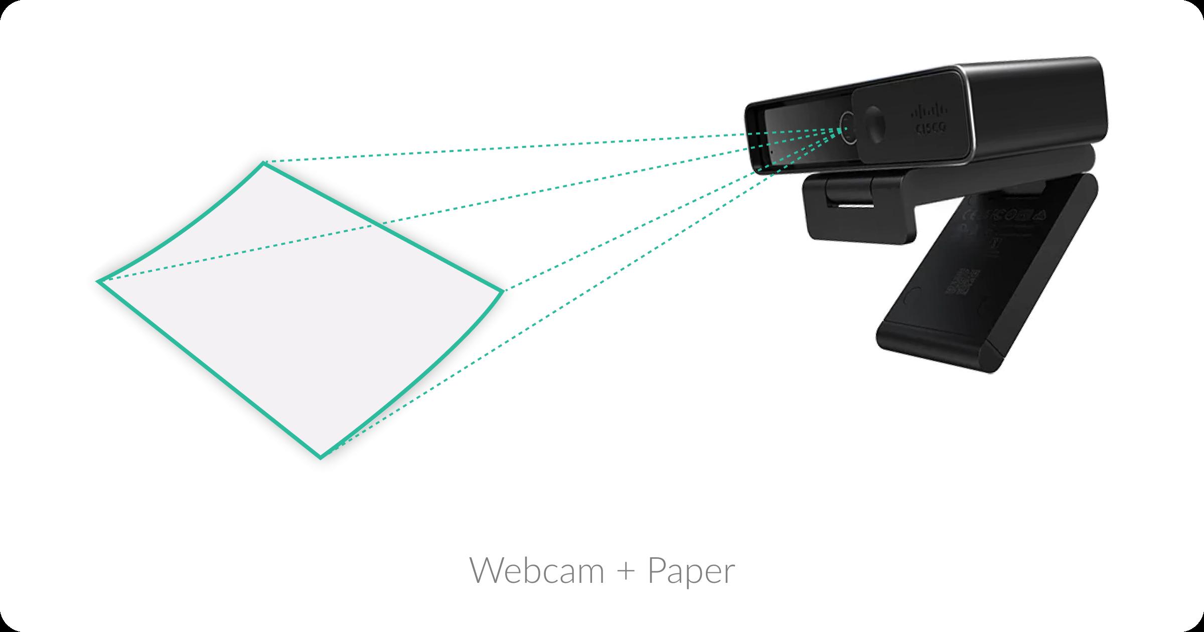 JIBB Webcam Paper