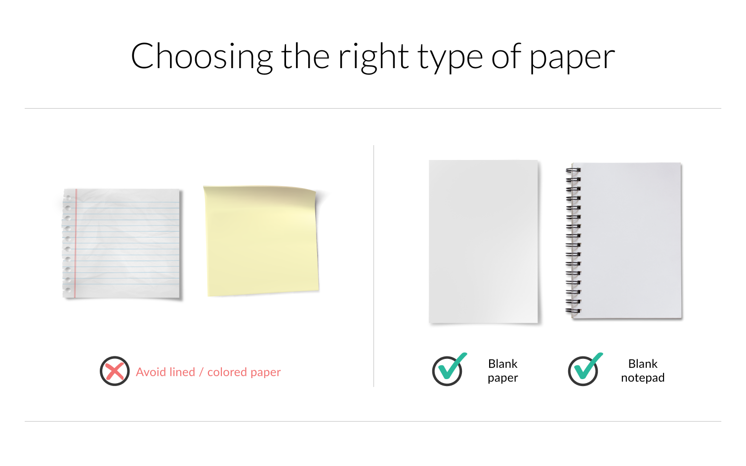 Choosing the right type of paper